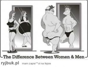 Co w lustrze widzi kobieta a co mężczyzna